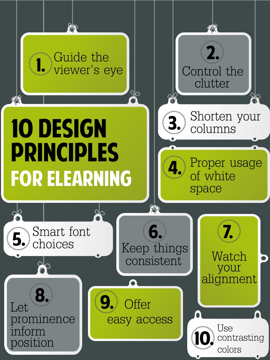 10-Design-Principles-for-eLearning-Infographic