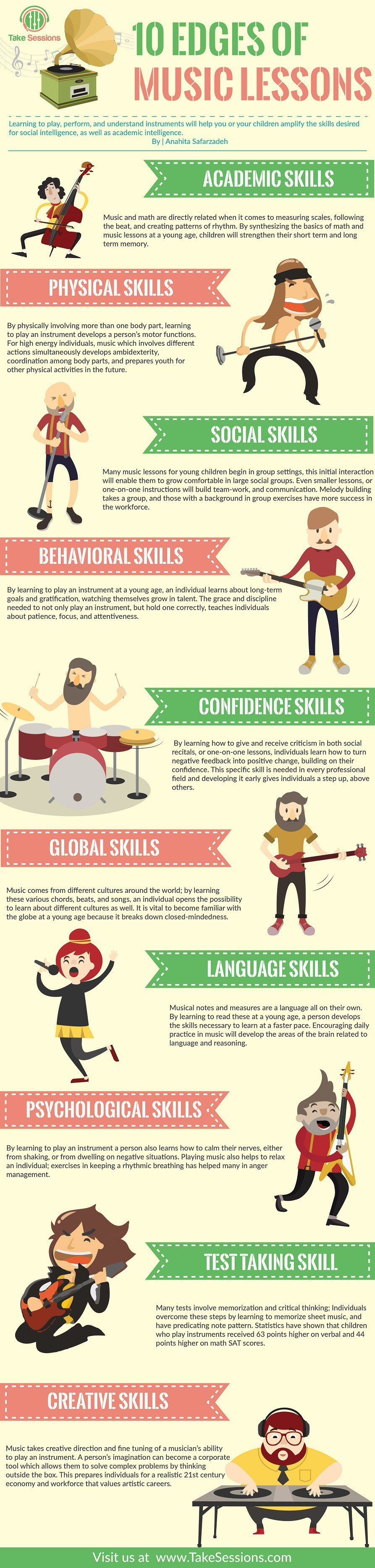 10 Edges of Music Lessons Infographic
