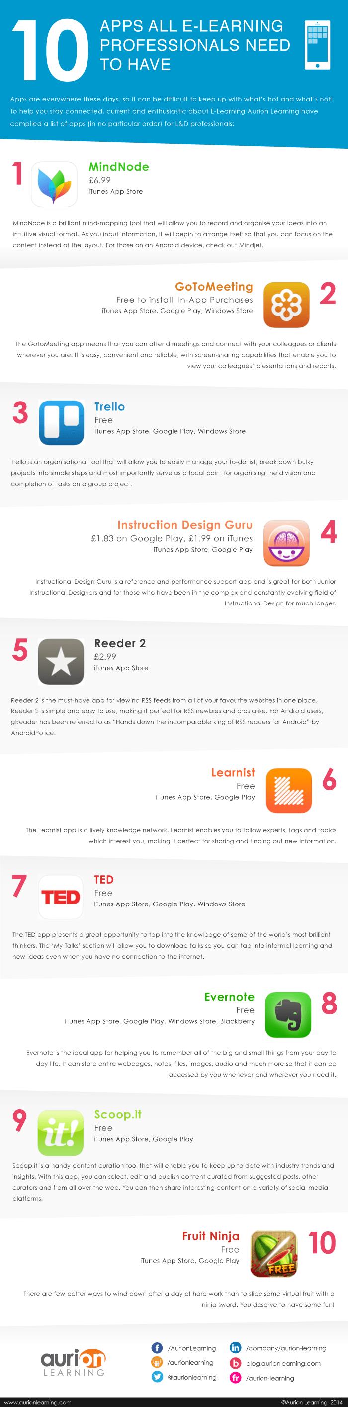 top 10 handy apps