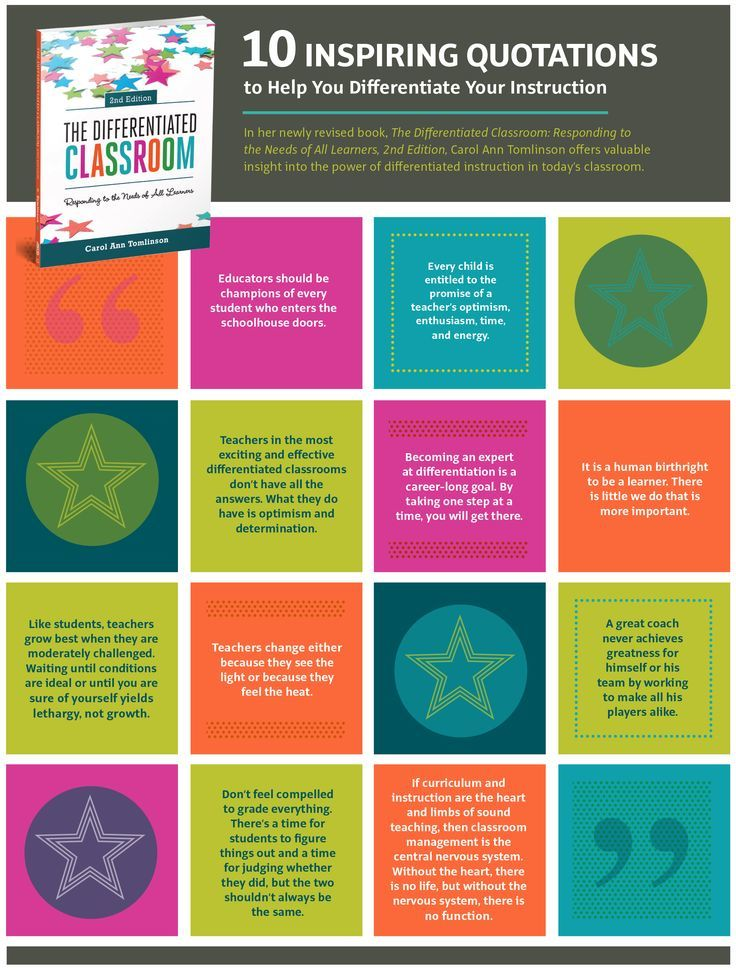 Design A Poster Lesson Plan