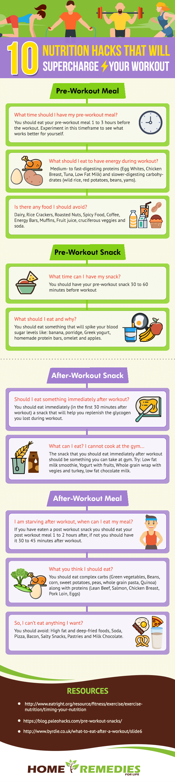 10 Nutrition Hacks That Will Supercharge Your Workout Infographic