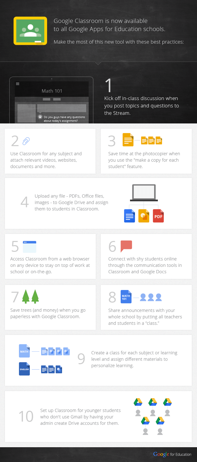 How-To-Use-Google-Classroom-Infographic