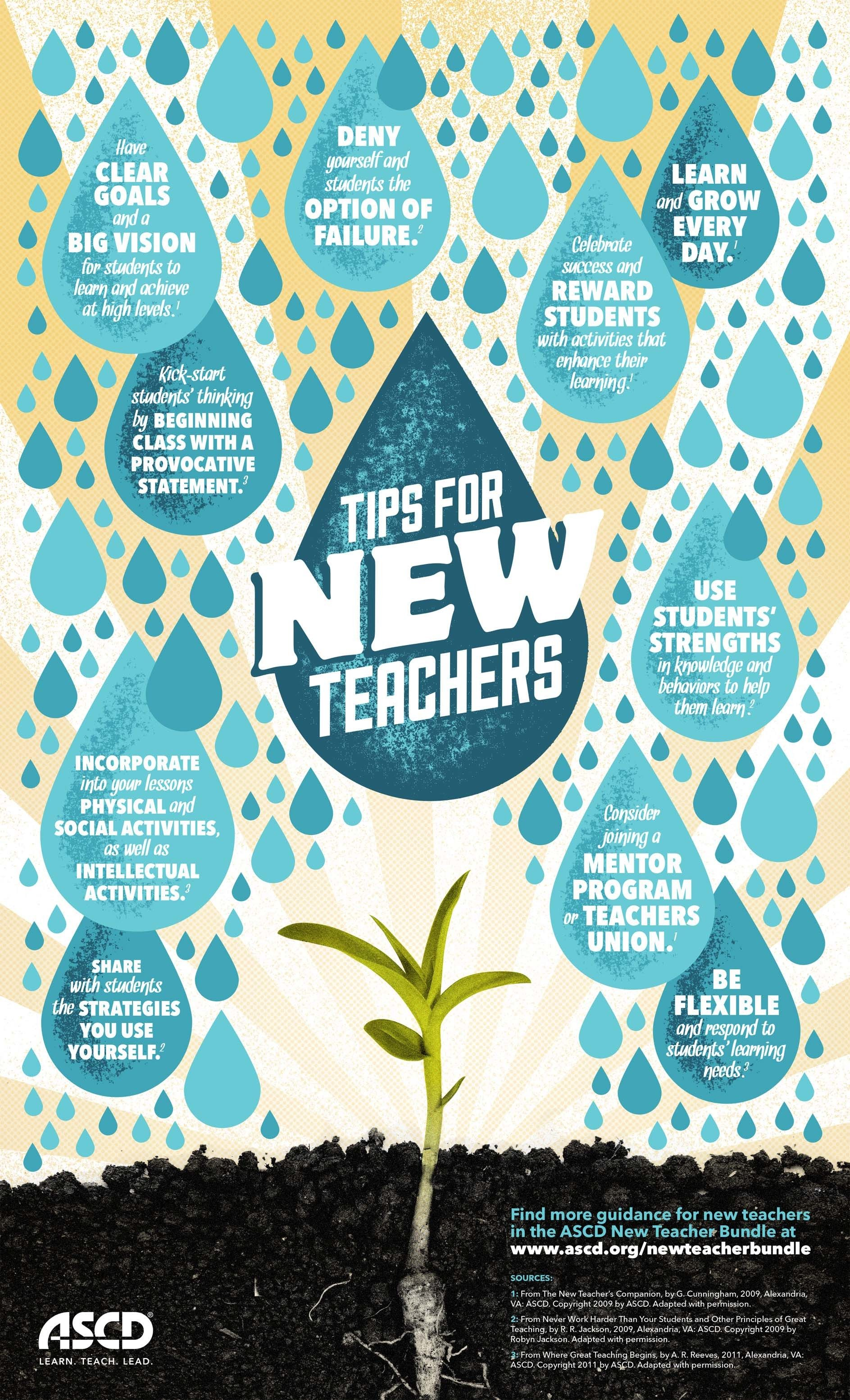 10 useful tips for new teachers infographic