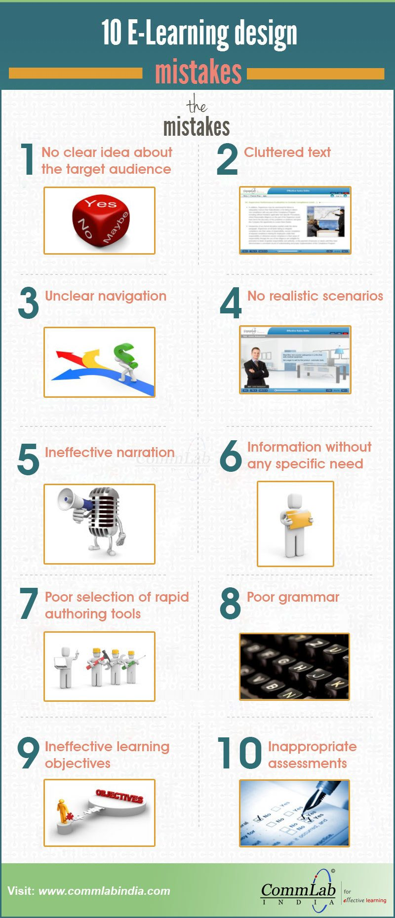 Top 10 eLearning Design Mistakes Infographic e Learning