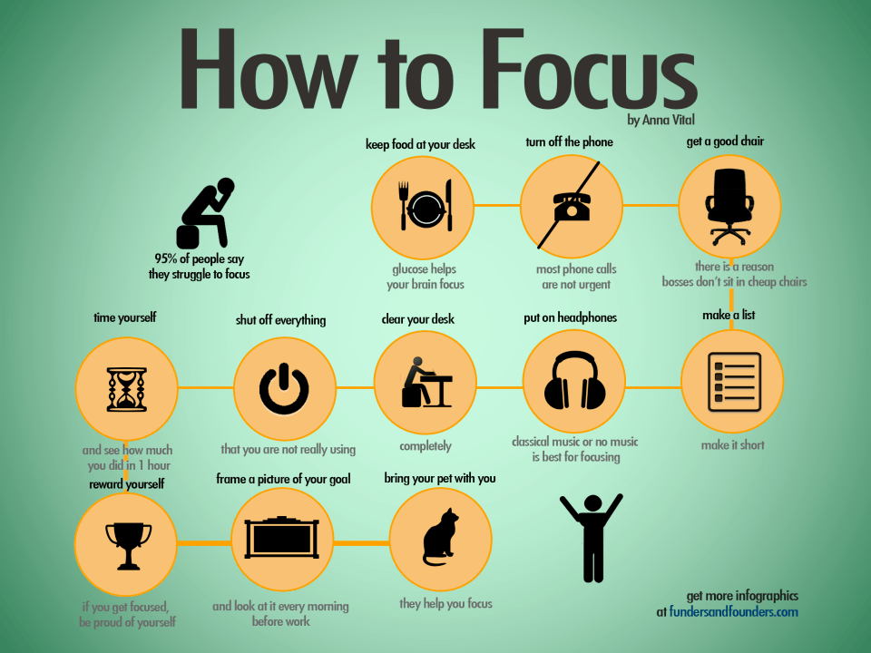 11-Ways-To-Keep-Your-Students-Focused