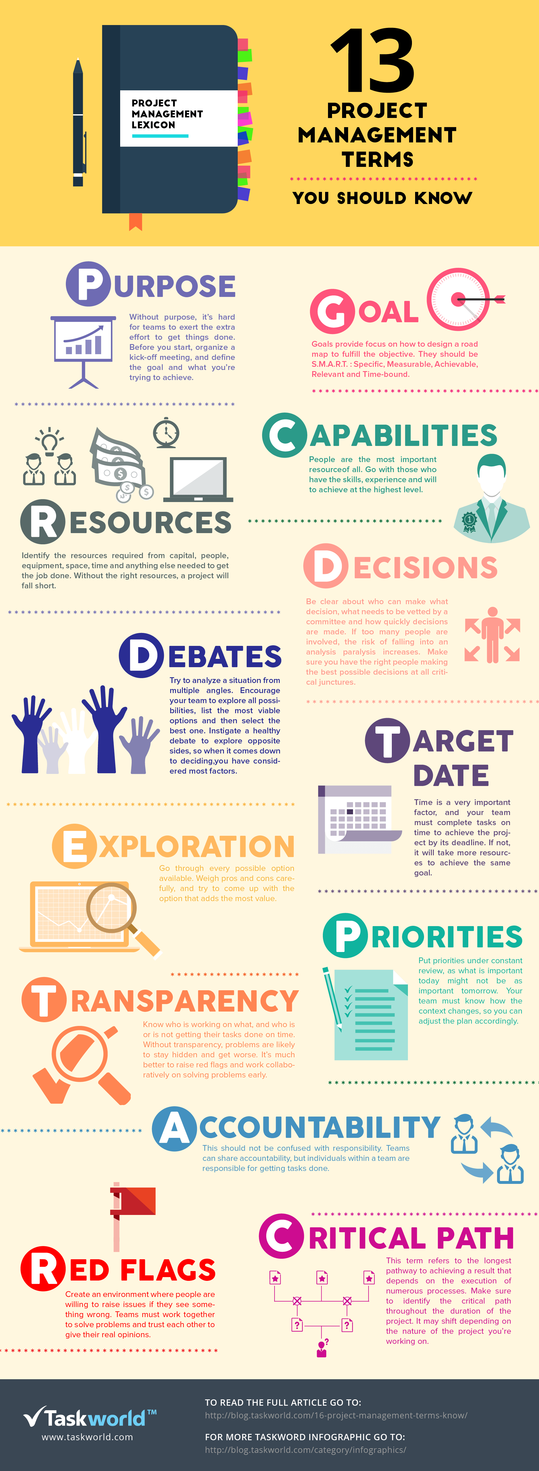 top 13 project management terms infographic