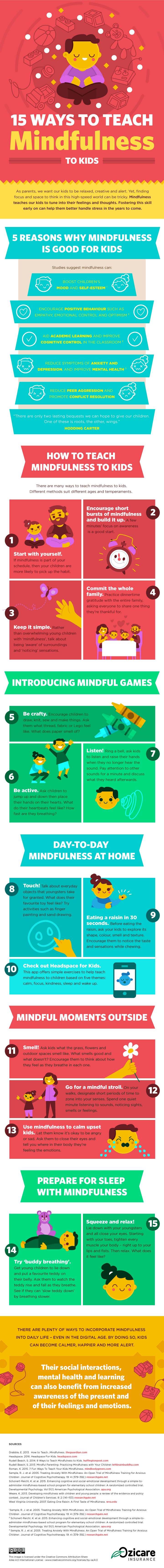 How to teach mindfulness to kids [Infographic] | THE