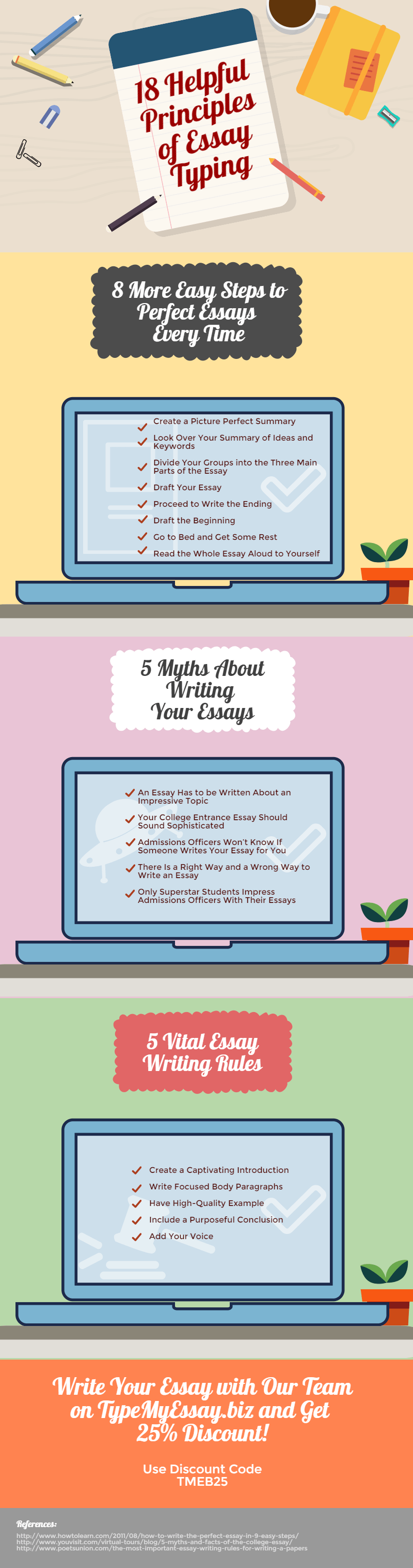 helpful principles of essay writing infographic e learning 18 helpful principles of essay writing infographic