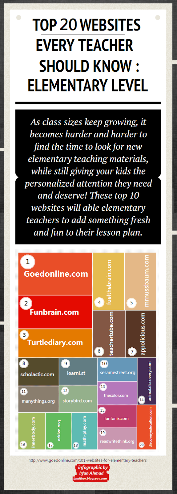 20-Best-Websites-Elementary-Teacher-Should-Know-Infographic