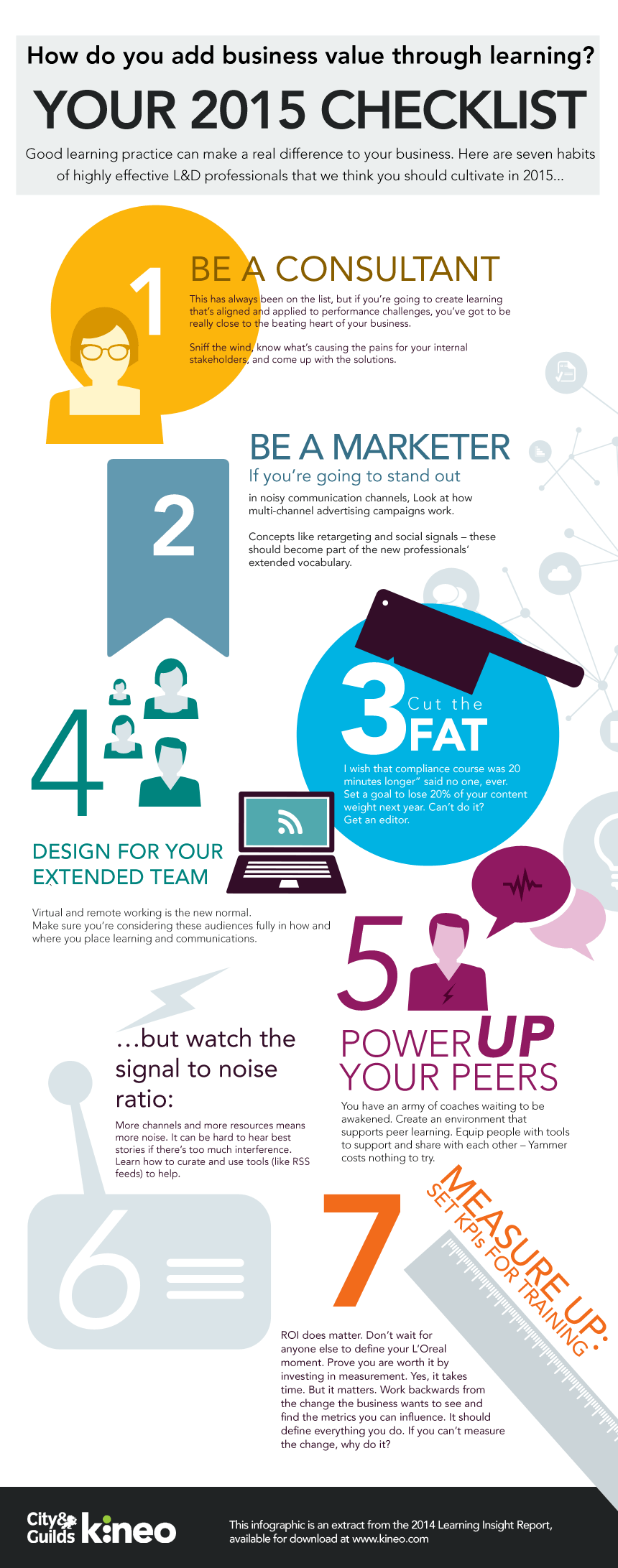How to Improve L&D Performance in 2015 Infographic