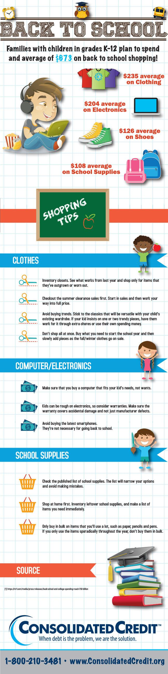2016 Back to School Shopping Infographic