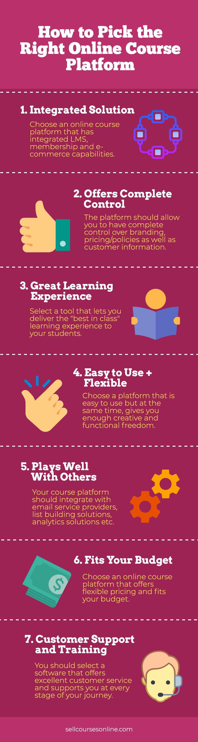 Infographic describing how to pick the right online course platform for your needs