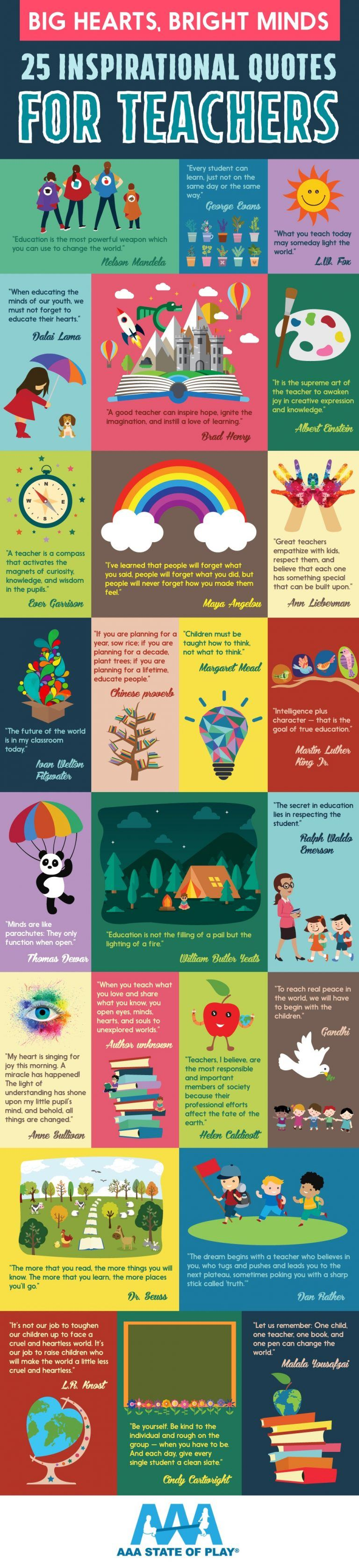 Inspirational Teaching Quotes 25 Inspirational Quotes For Teachers Infographic  Elearning