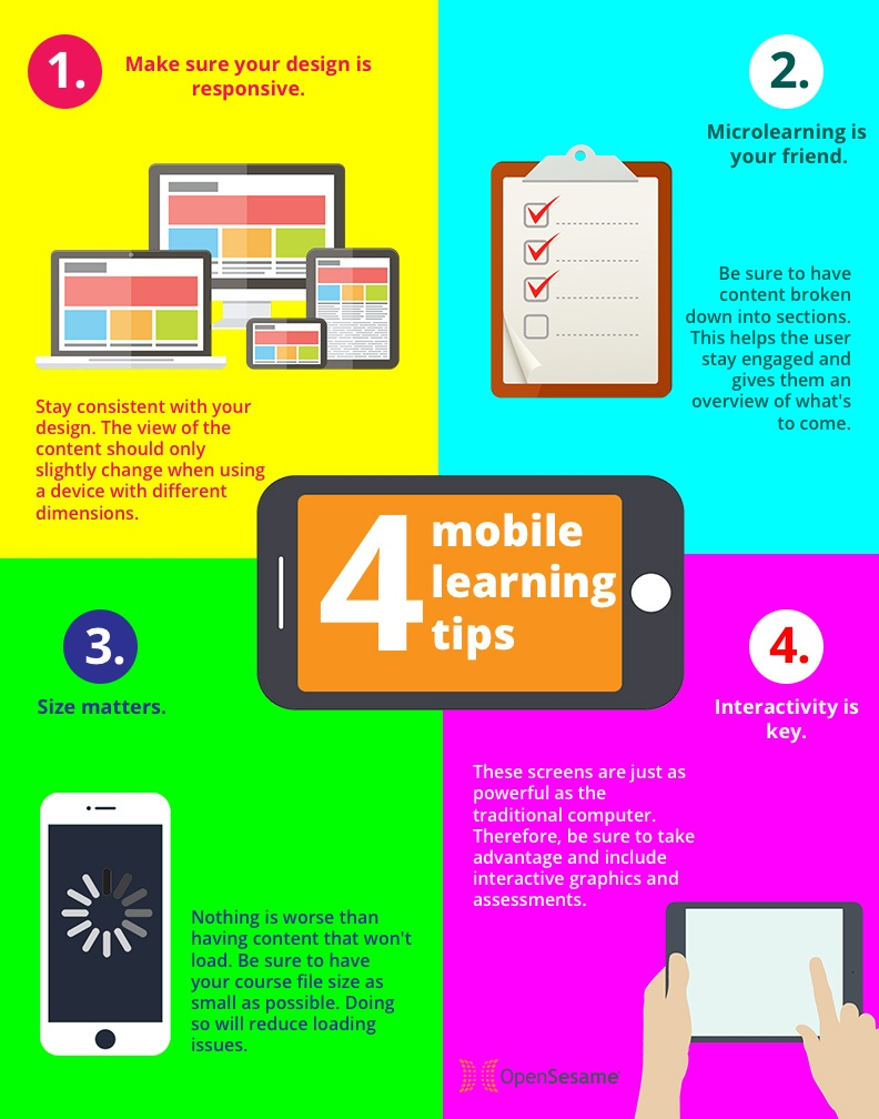 4 Mobile Learning Tips Infographic