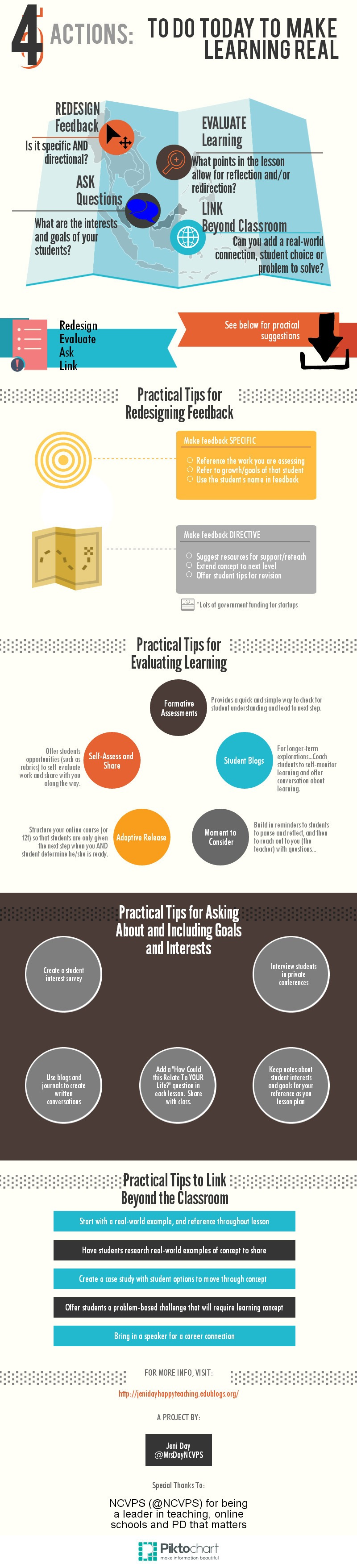 Steps to Real Learning Infographic