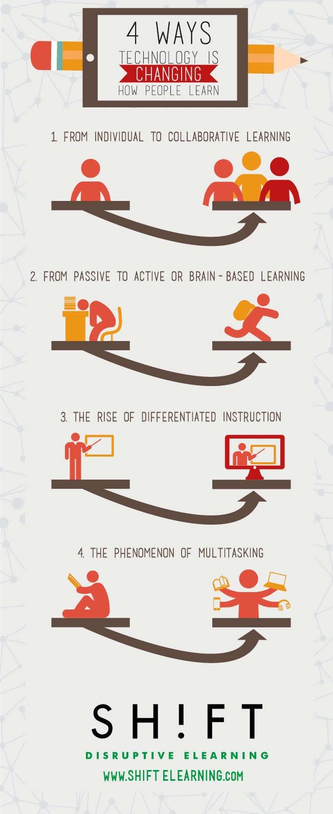 4-Ways-Educational-Technology-Is-Changing-How-People-Learn-Infographic