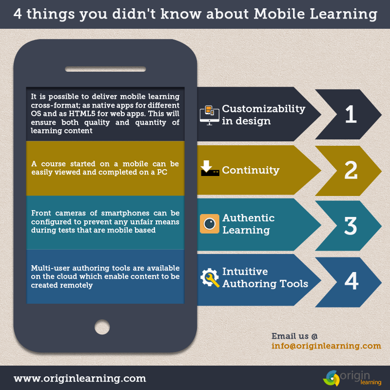 Mobile Learning Infographic: 4 Things You Didn't Know
