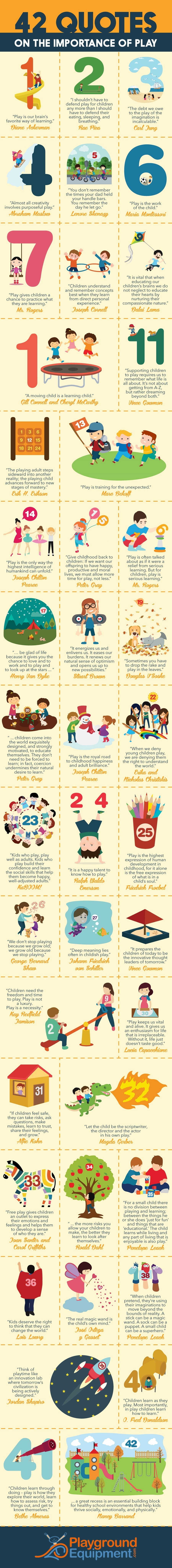 42 Quotes on the Importance of Play Infographic
