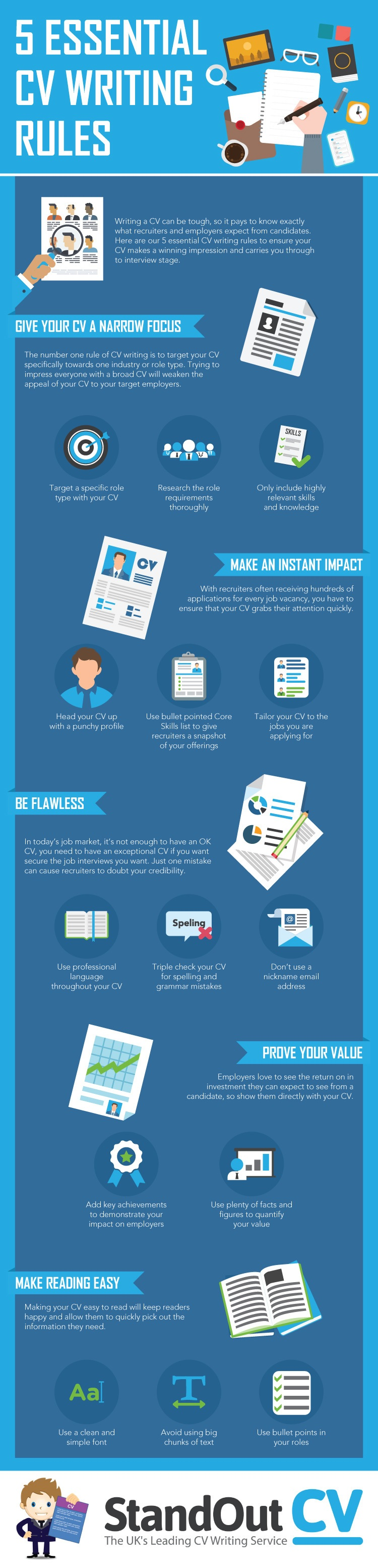 5 essential cv writing rules infographic