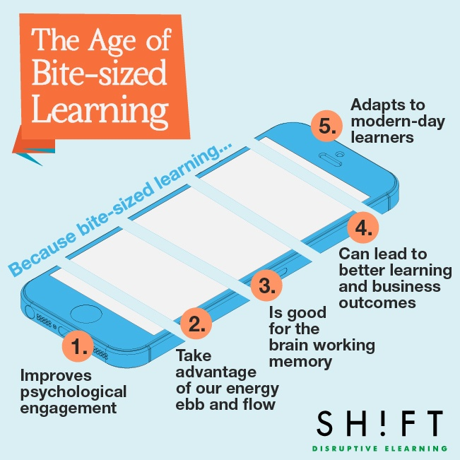 5-Important-Reasons-To-Create-Bit-sized-Learning-Infographic