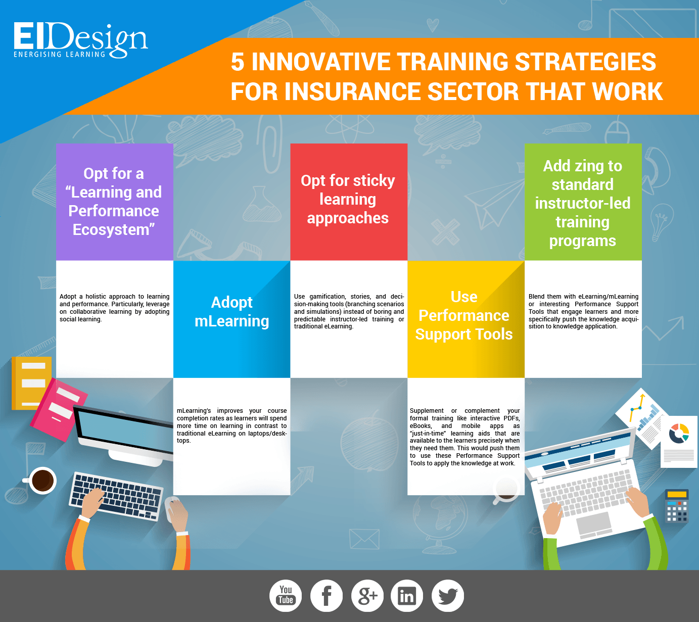 5 Innovative Training Strategies For Insurance Sector That Work E