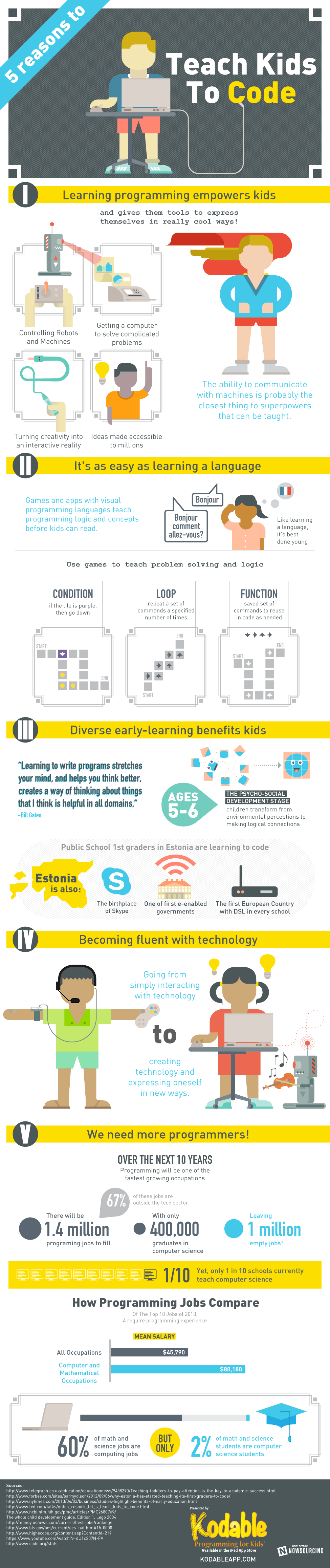 5-Reasons-to-Teach-Kids-to-Code-Infographic