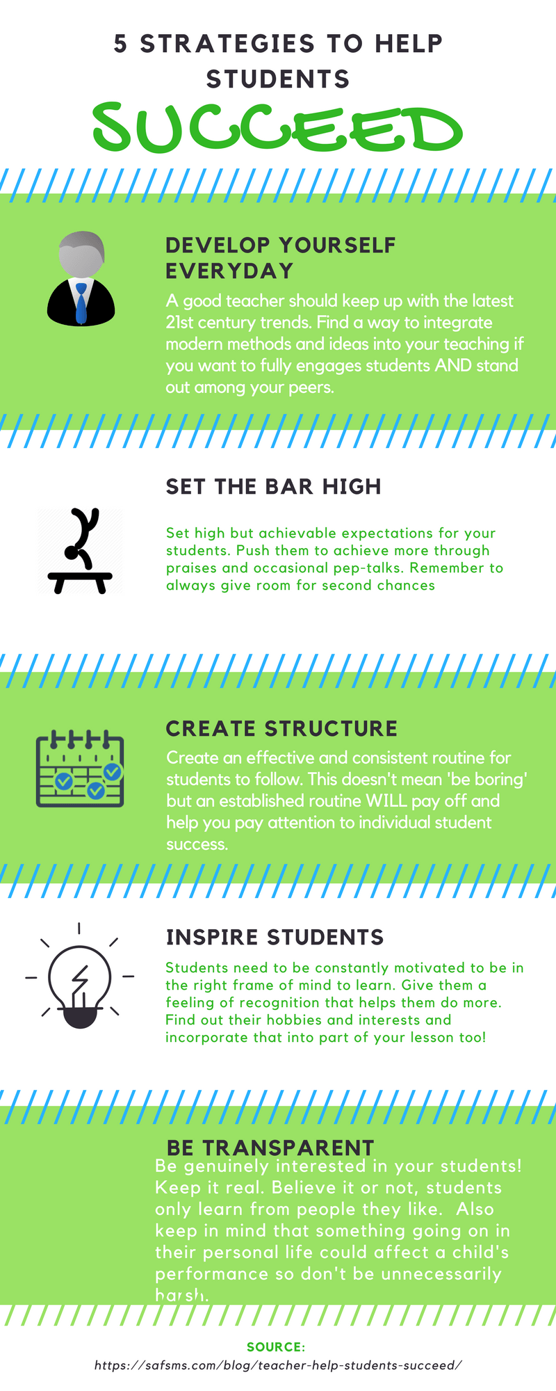 5 Strategies to Help Students Succeed Infographic