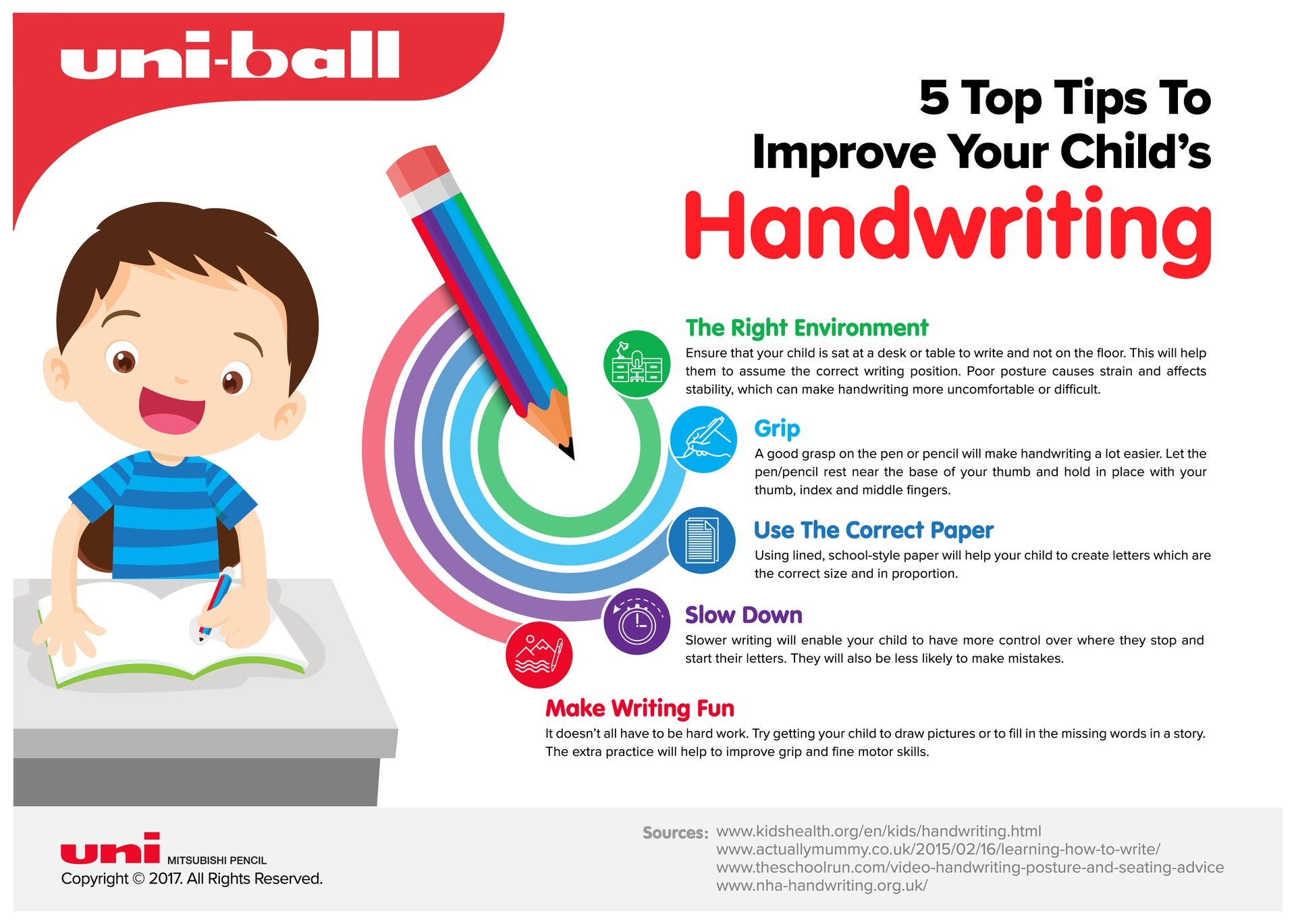 sports writing tips Ten top tips for tiptop sports writing how to make your sports section the best- read, most-meaningful part of your high school newspaper karl grubaugh.