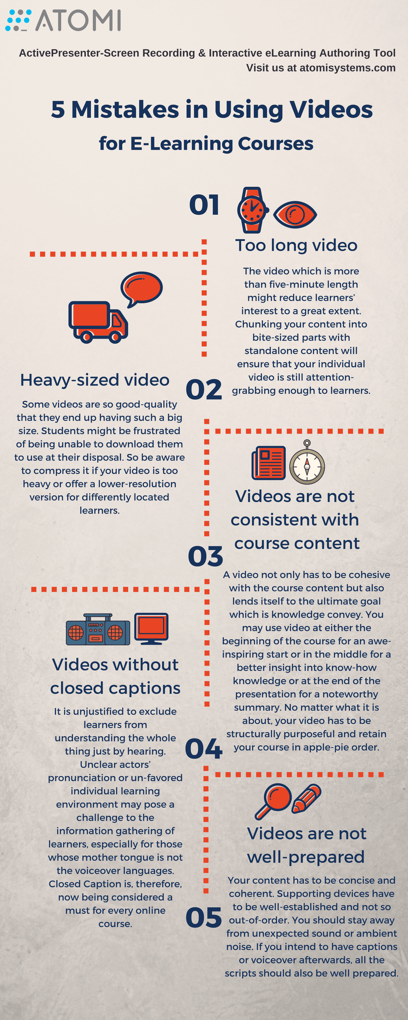 5 Mistakes in Using Videos for eLearning Courses Infographic