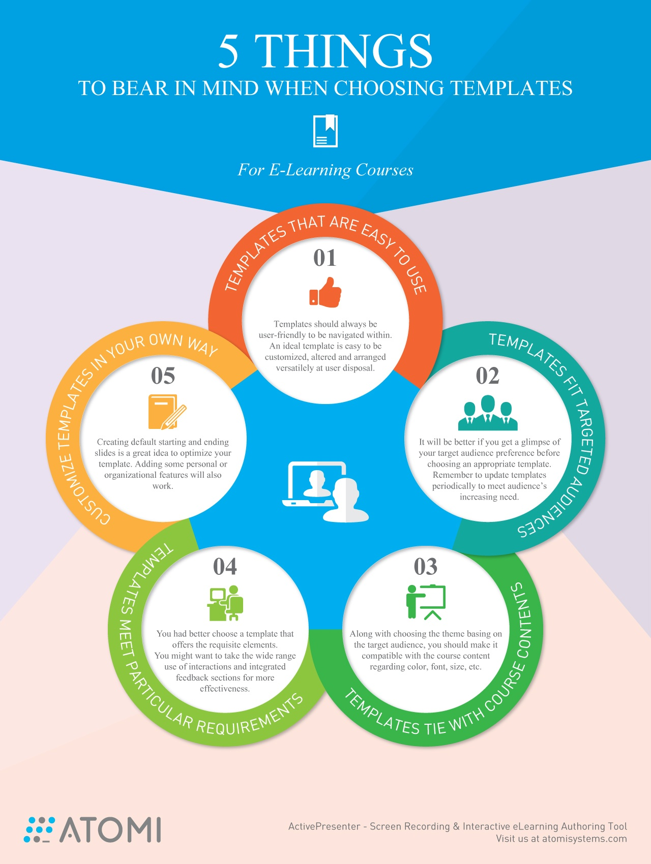 Choosing Templates for eLearning Courses Infographic - e-Learning ...