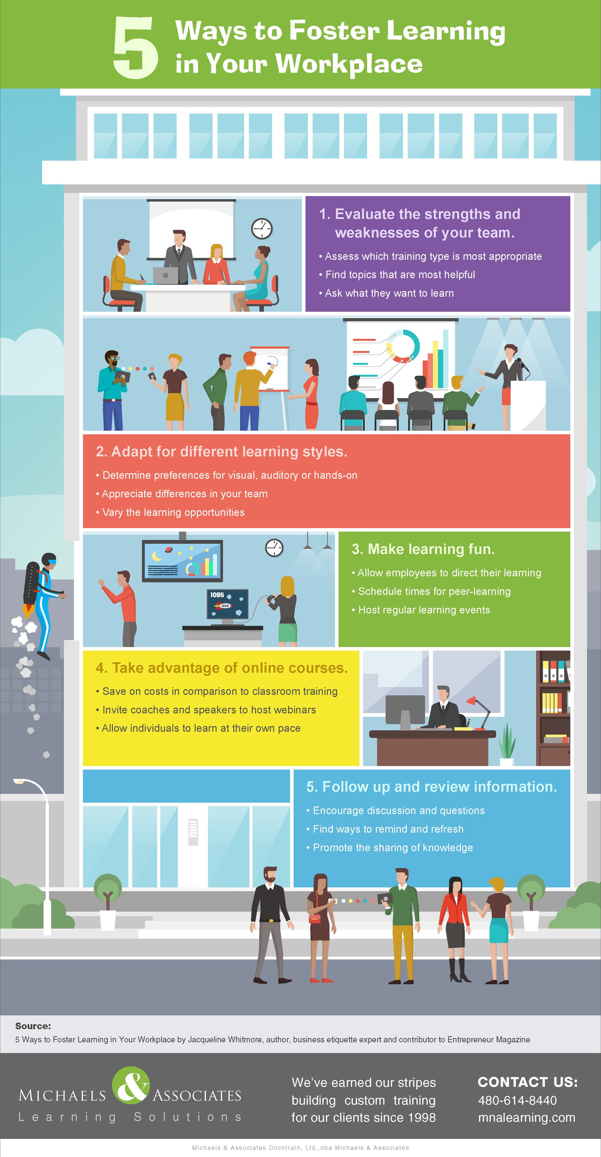 5 ways to foster learning in your workplace infographic e 5 ways to foster learning in your workplace infographic