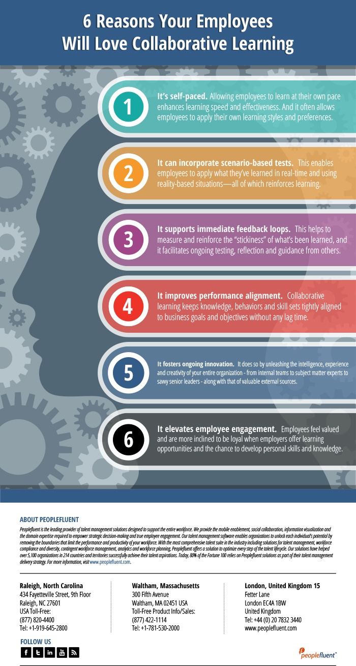 6-Reasons-Your-Employees-will-Love-Collaborative-Learning-Infographic