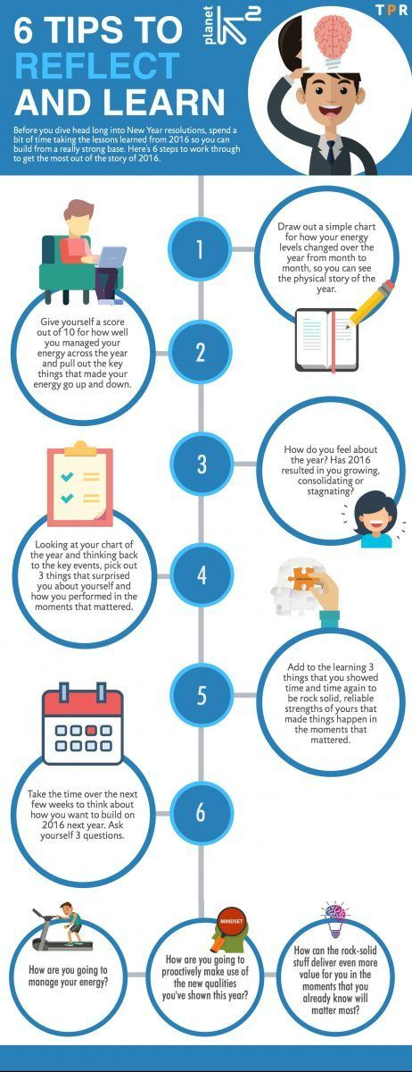 6 Tips to Reflect and Learn Infographic