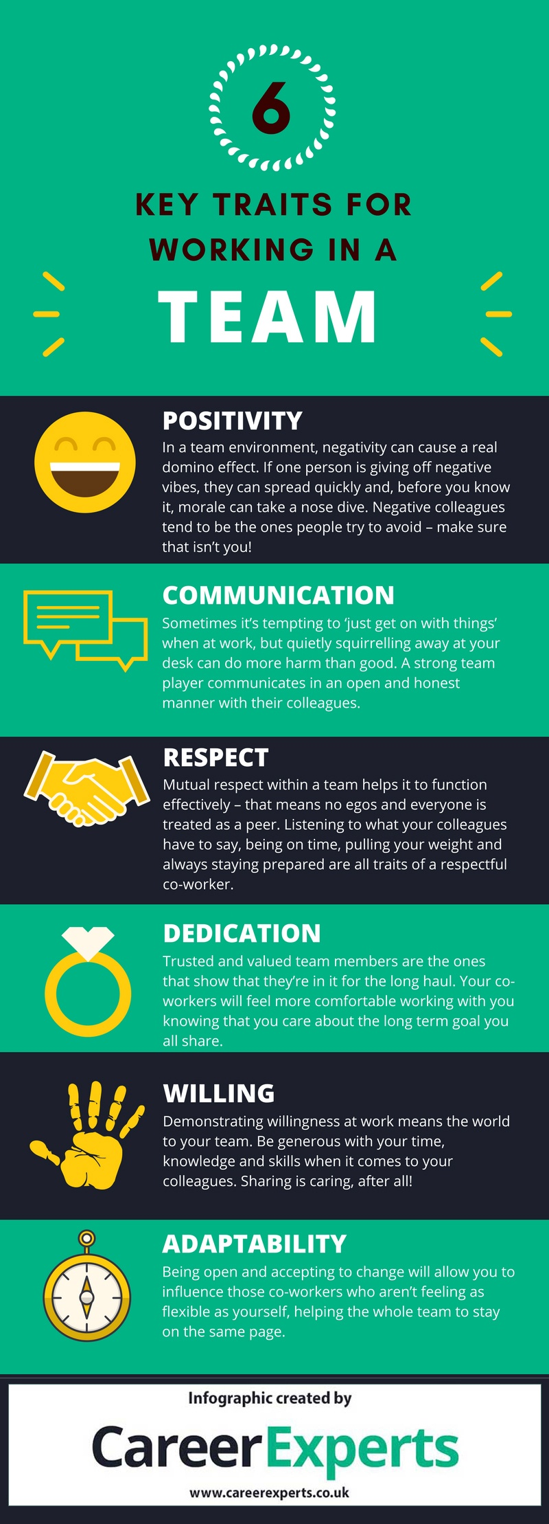 6 key teamwork personality traits infographic