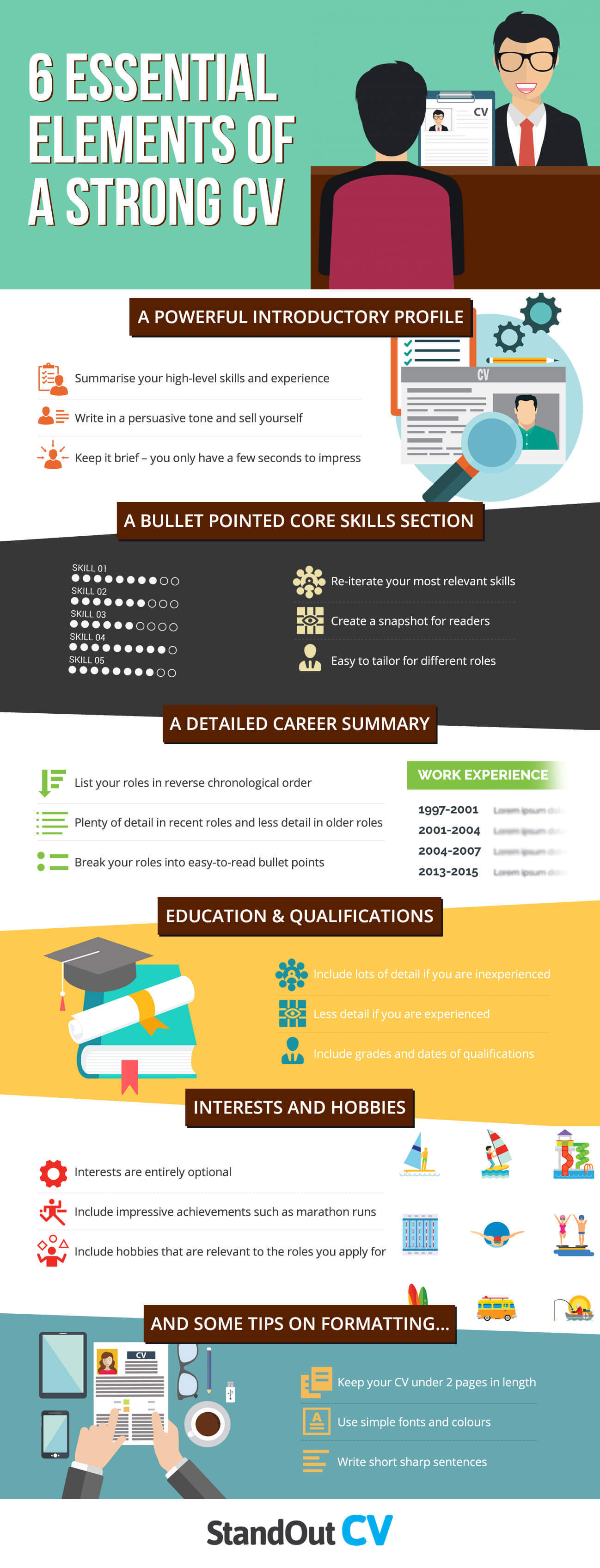 6 Essential Elements of a Strong CV Infographic