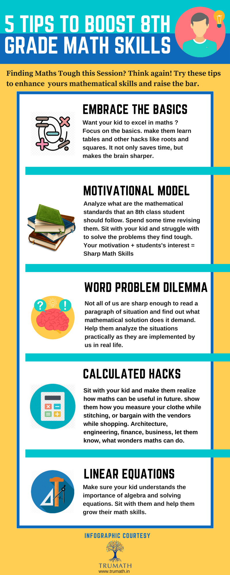 6 Tips To Boost 8th Grade Maths Skills Infographic - e-Learning ...