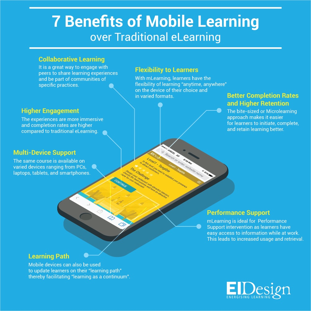 benefits e learning What are the benefits of e-learning for organisations and staff colin mcewen, account manager, ecom scotland: one of the major benefits is the flexibility e-learning offers.