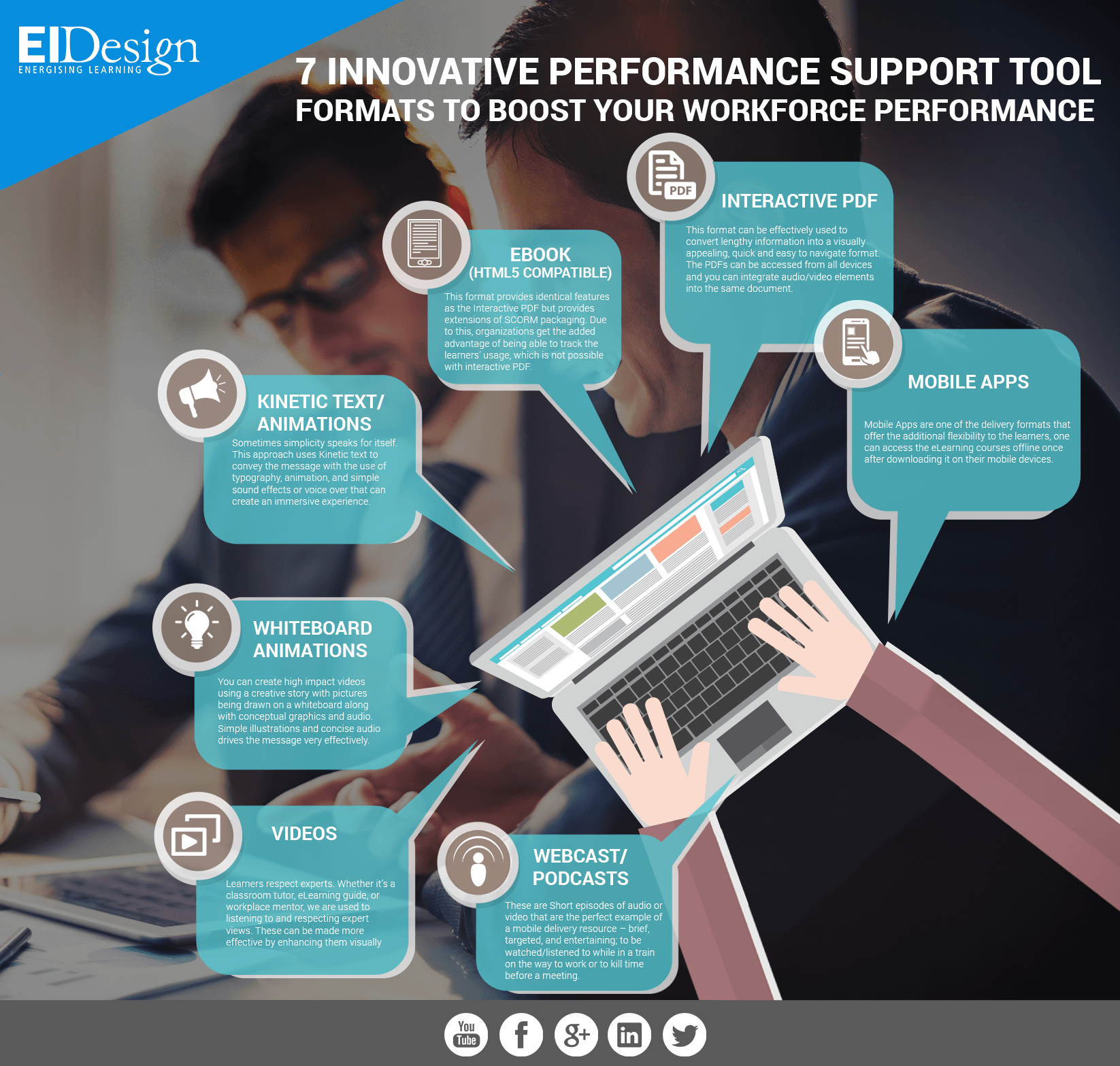 7 performance support tool formats to boost your workforce