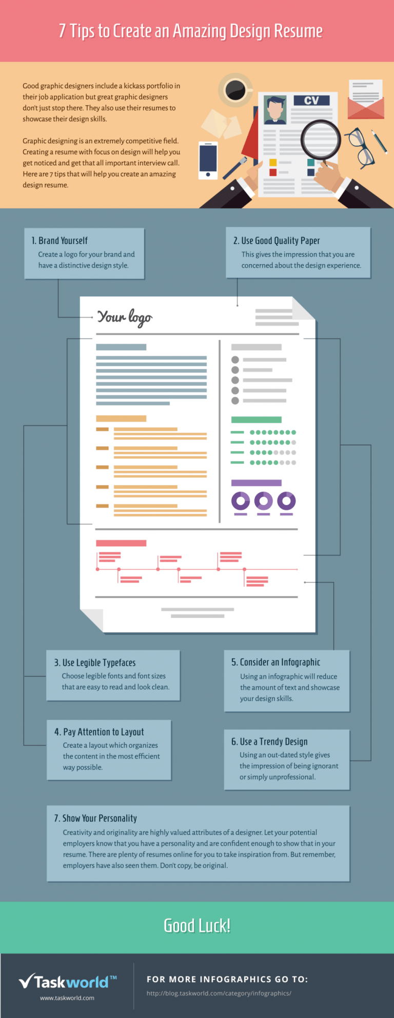7 tips to create an amazing design resume infographic e learning 7 tips to create an amazing design resume infographic e learning infographics