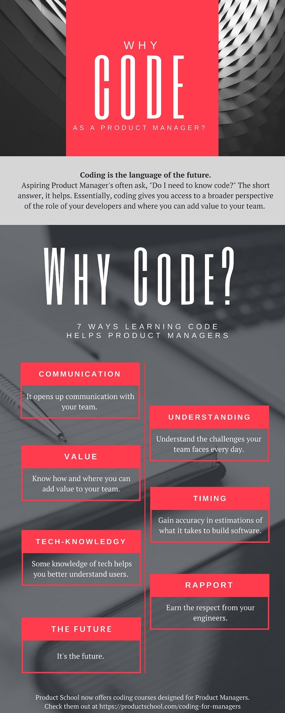 7 Ways Learning Code Helps Product Managers Infographic