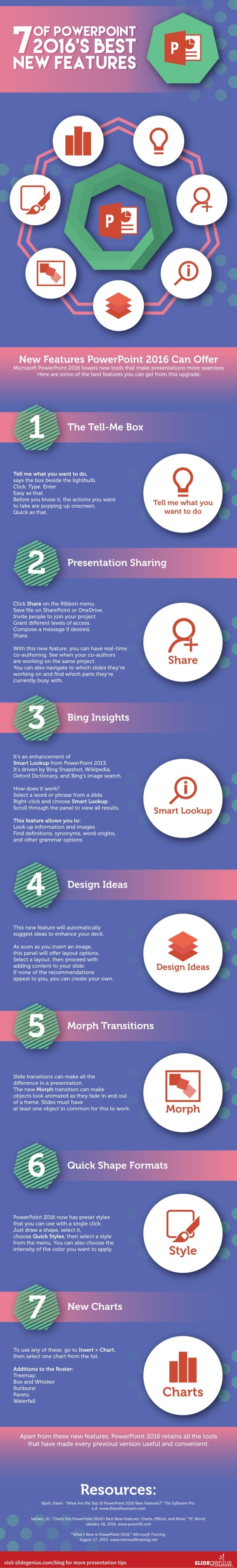 PowerPoint 2016 Best New Features Infographic - e-Learning