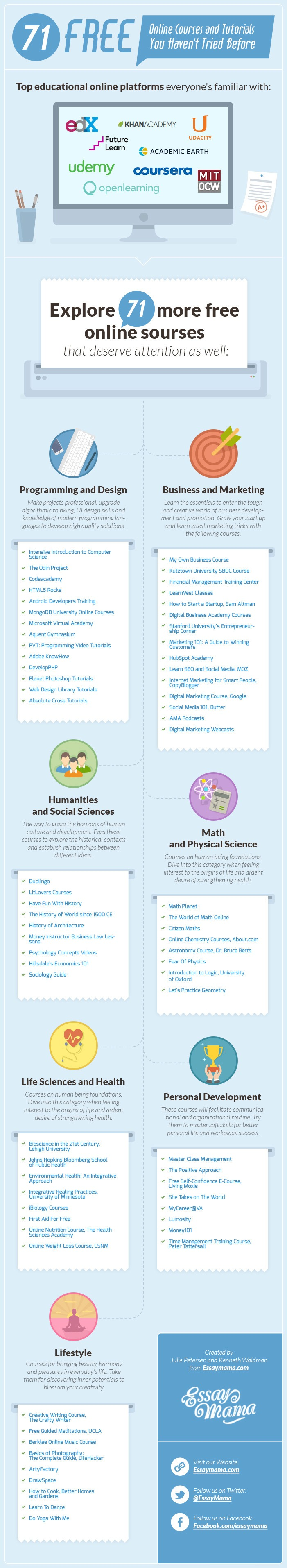 online courses and tutorials infographic e learning   online courses and tutorials infographic