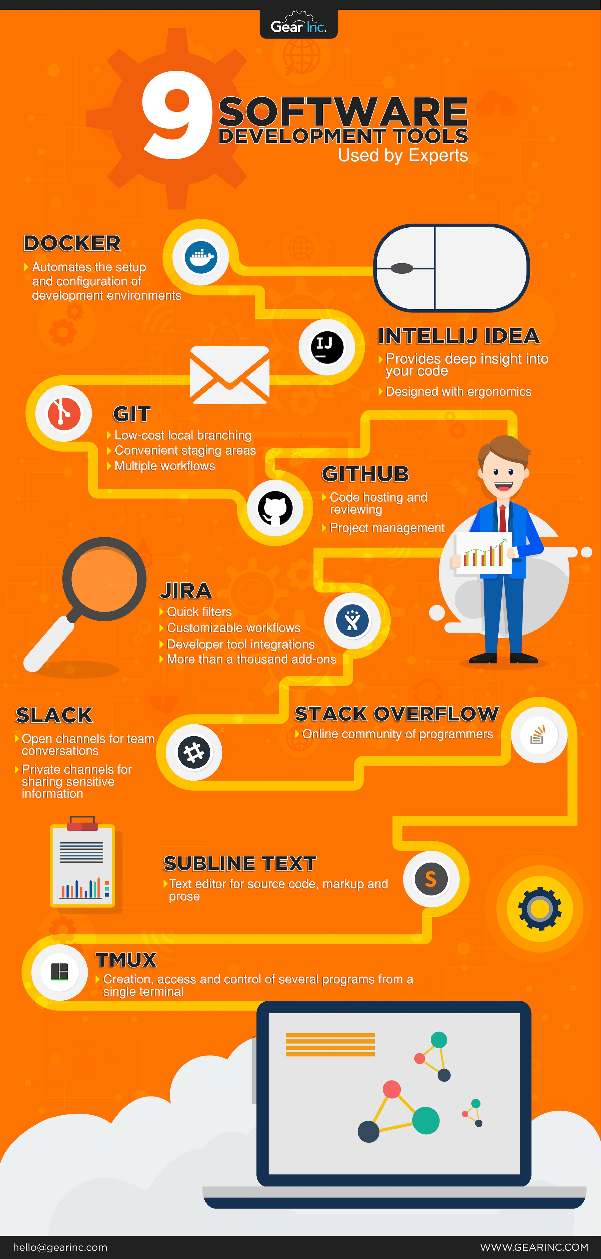9 Software Development Tools Used by Experts Infographic
