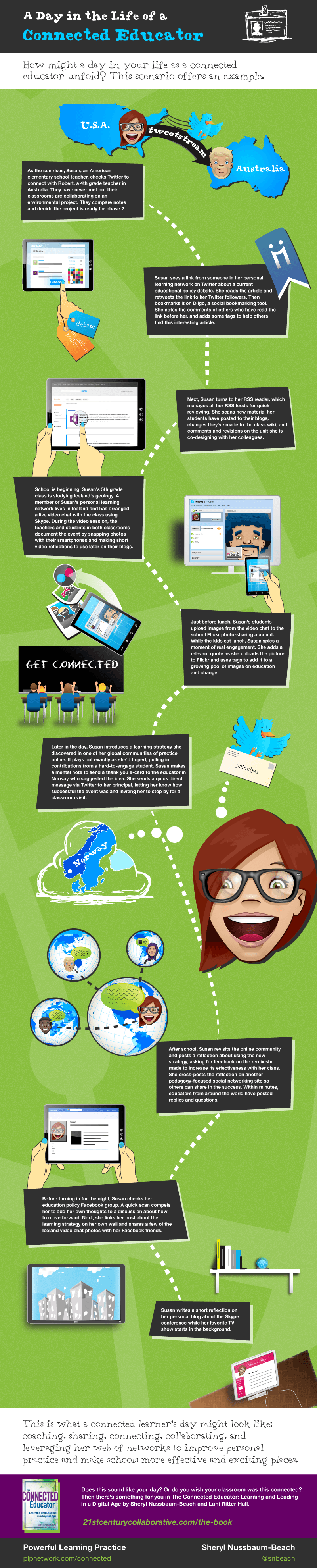 A Day in the Life of a 21st Century Connected Teacher Infographic | e-Learning Infographics