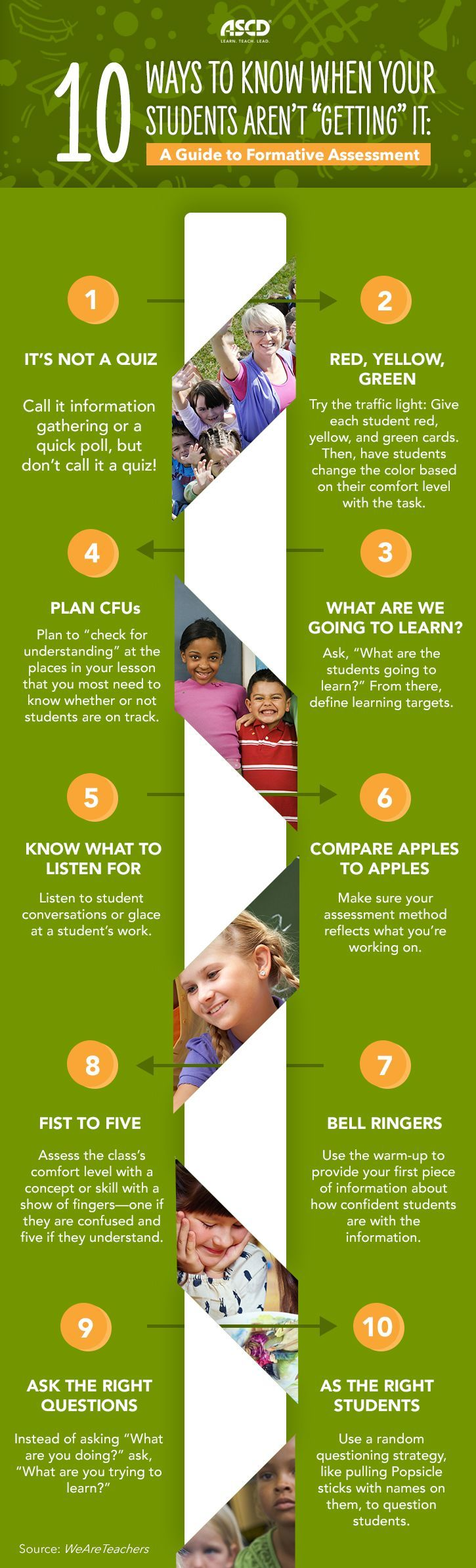A Guide to Formative Assessment Infographic
