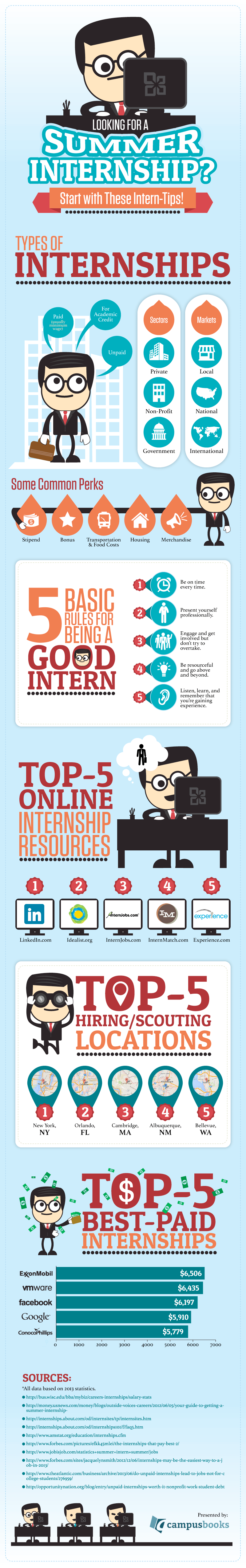 A-Students-Guide-To-Summer-Internships-Infographic