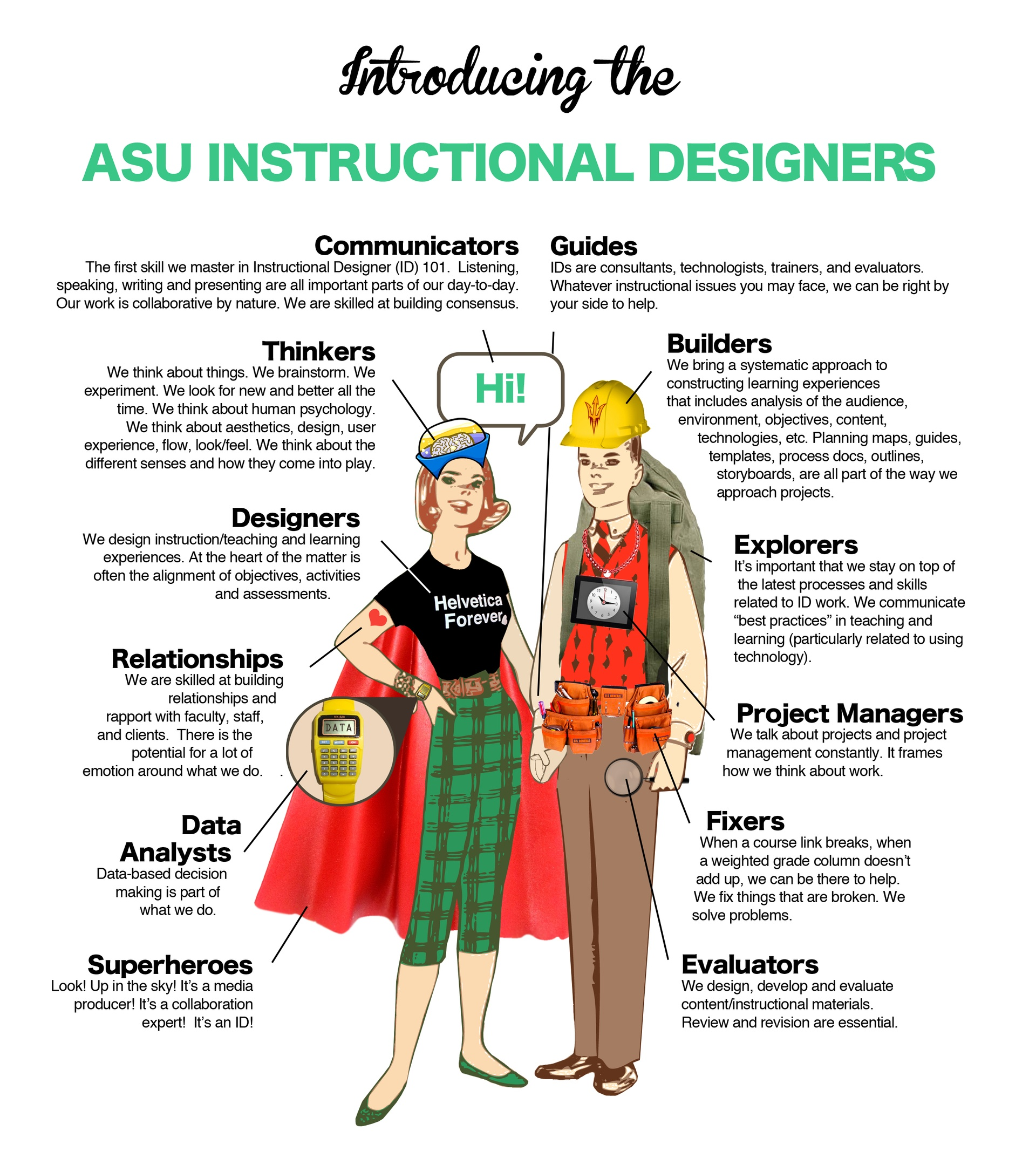 ASU Instructional Designers Infographic - e-Learning Infographics