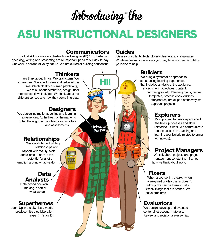 Asu Classroom Design Guidelines ~ Asu instructional designers infographic e learning