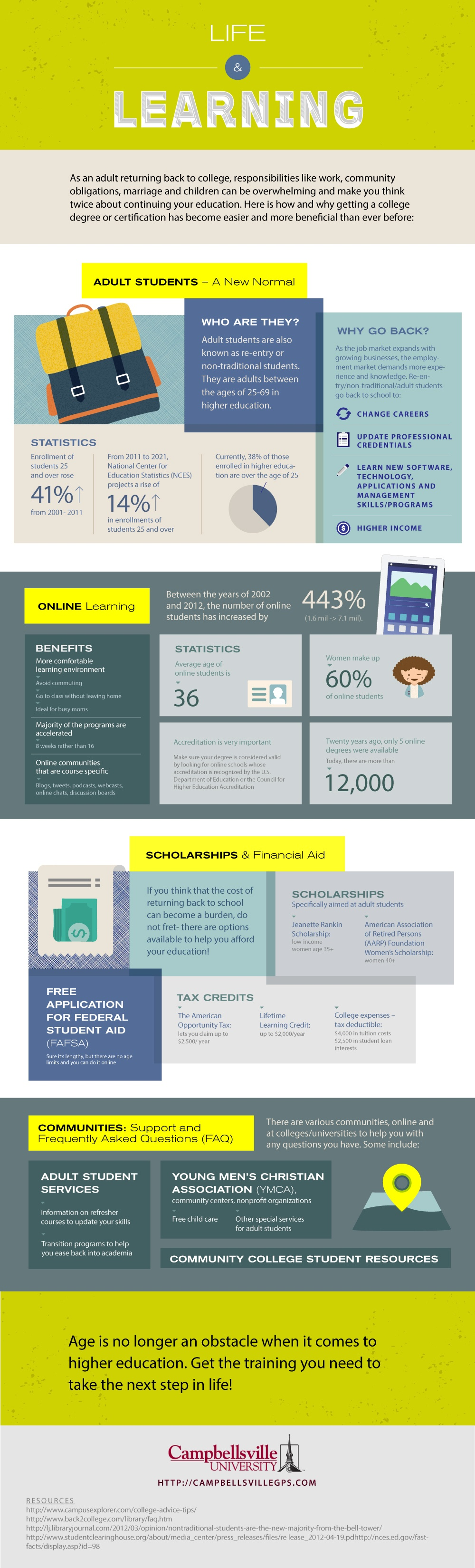 Adult Life and Learning Infographic