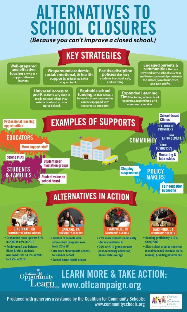 alternatives to school closures infographic
